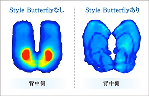 Style Butterflyなし 背中側 Style Butterflyあり 背中側