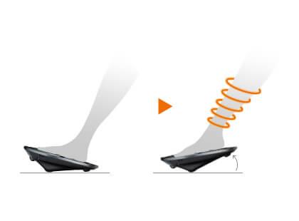 足の動きに合わせて本体が前後に追従